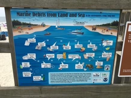 Marine Debris Chart-Posted at Tybee Island Georgia